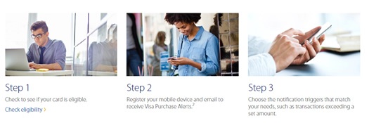 Step by Step Guide to receive alerts