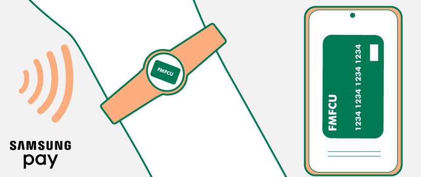 FMFCU Debit Card on a Samsung Galaxy phone and watch