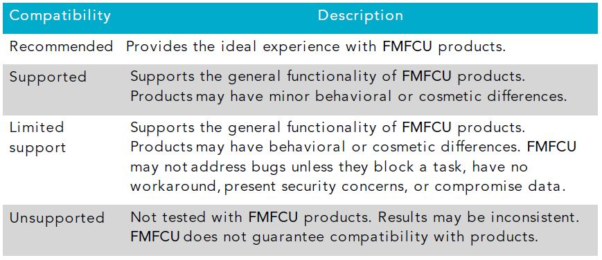 FMFCU Online Banking Requirements